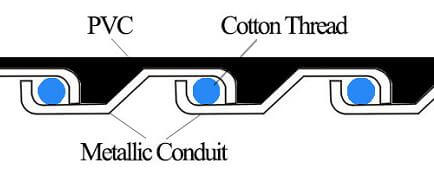 Liquid Tight Flexible Metal Conduit Structure