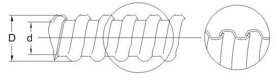 Flexible Wire Conduit Structure