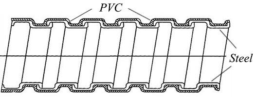 pvc coated conduit structure