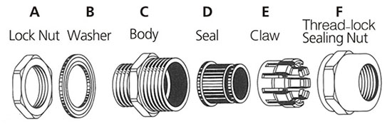 Brass Cable Gland Structure