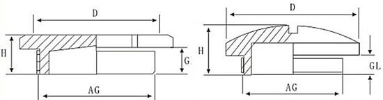 Metal Screw Plugs Structure