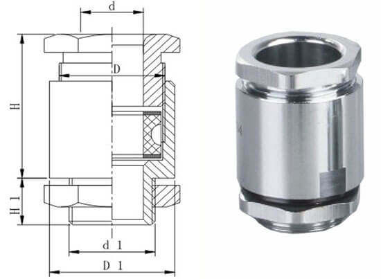 TJ clamping type marine cable gland structure
