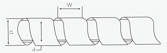 spiral cable wrap structure